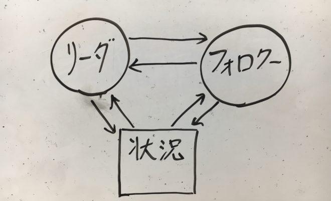 リーダーシップの3要素